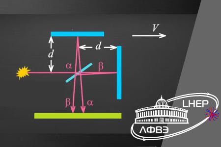 Course Image Специальная теория относительности