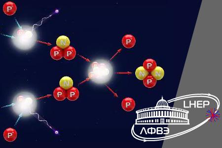 Course Image Кинематика процессов взаимодействия частиц