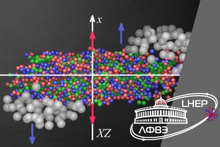 Course Image Исследование возбужденной ядерной материи во взаимодействии ядер