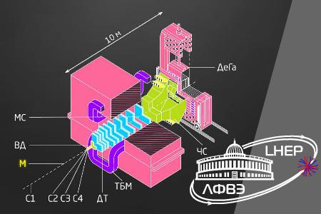 Course Image Магнитные спектрометры