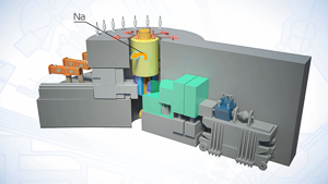 IBR reactor
